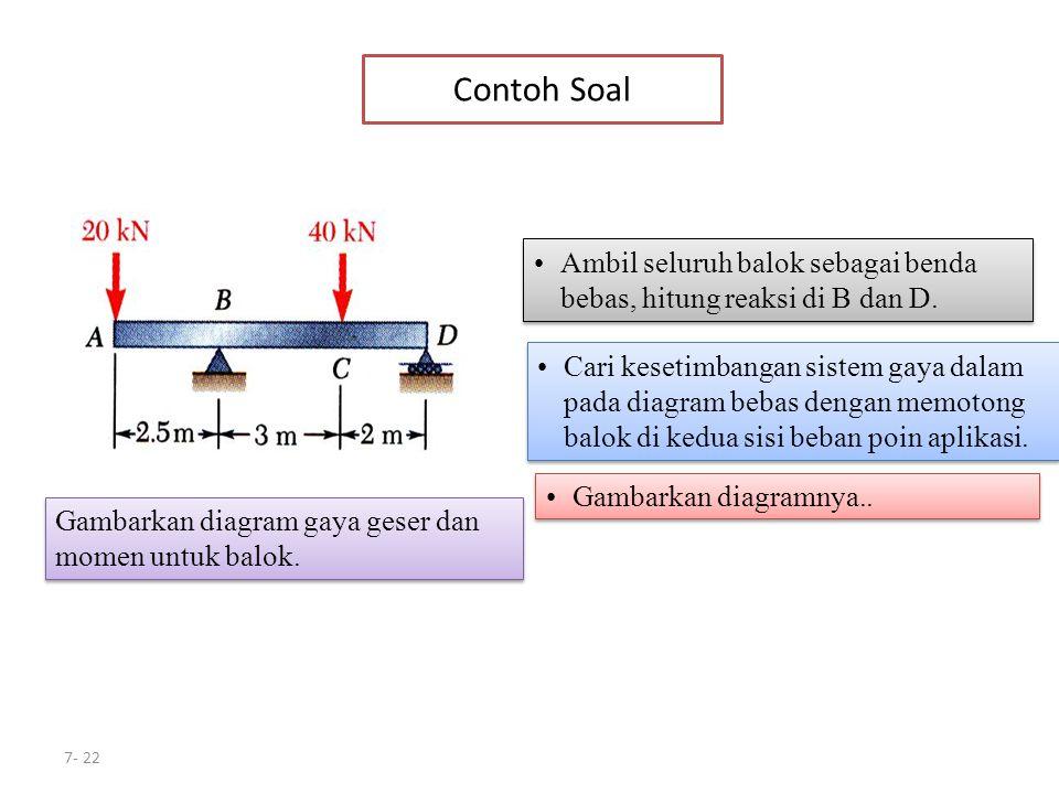 Contoh Soal Ambil seluruh balok sebagai benda bebas, hitung reaksi di B dan D.