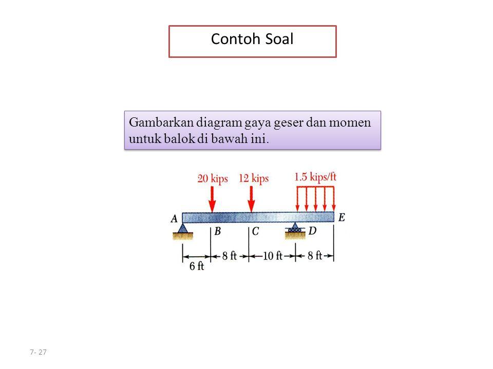 Contoh Soal Gambarkan diagram gaya geser dan momen untuk balok di bawah ini.