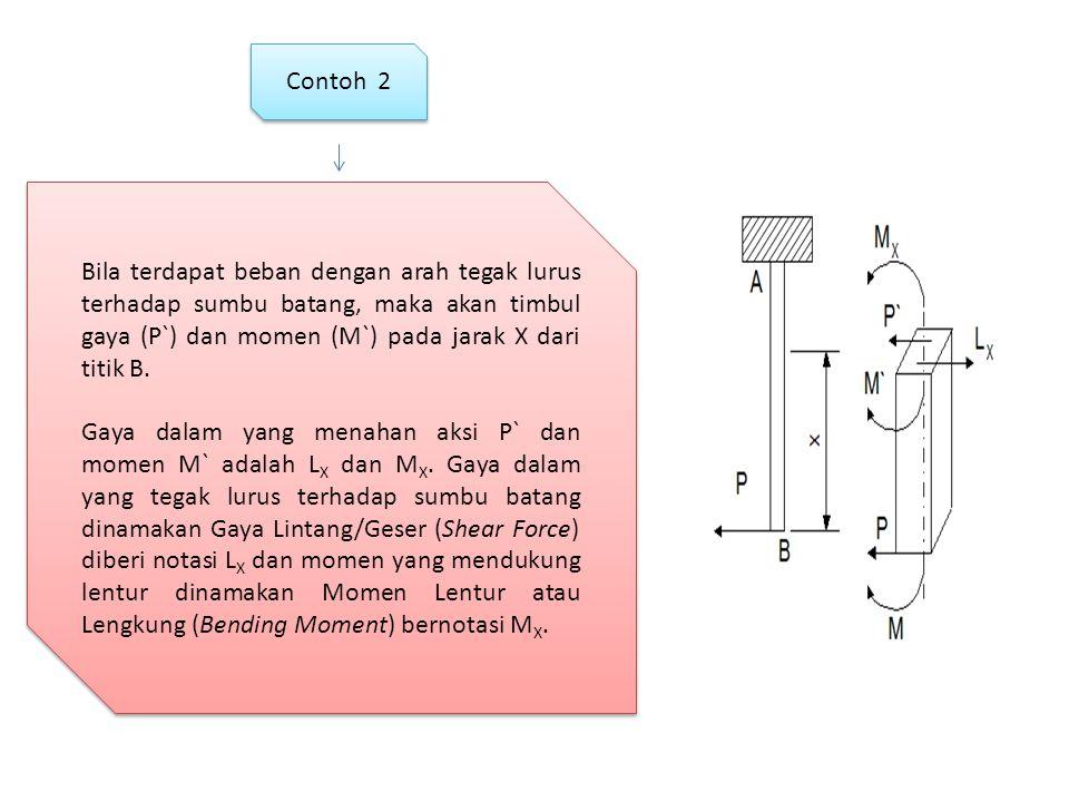 Contoh 2 Bila terdapat beban dengan arah tegak lurus terhadap sumbu batang, maka akan timbul gaya (P`) dan momen (M`) pada jarak X dari titik B.
