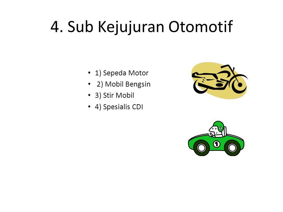 4. Sub Kejujuran Otomotif