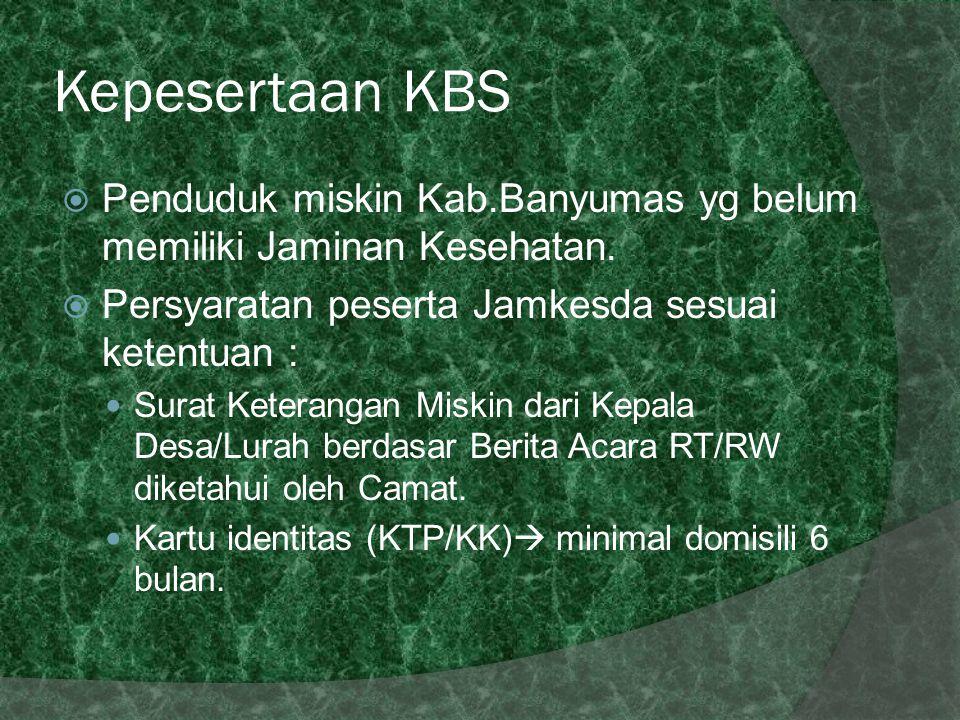 Kepesertaan KBS Penduduk miskin Kab.Banyumas yg belum memiliki Jaminan Kesehatan. Persyaratan peserta Jamkesda sesuai ketentuan :