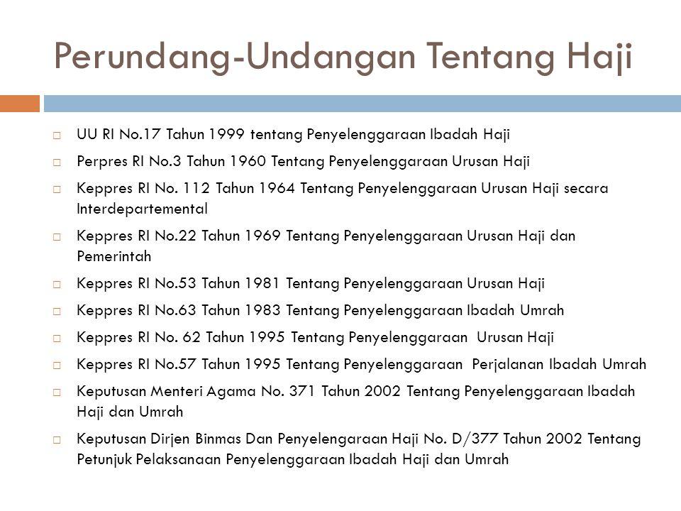 Perundang-Undangan Tentang Haji