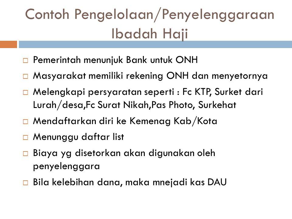 Contoh Pengelolaan/Penyelenggaraan Ibadah Haji