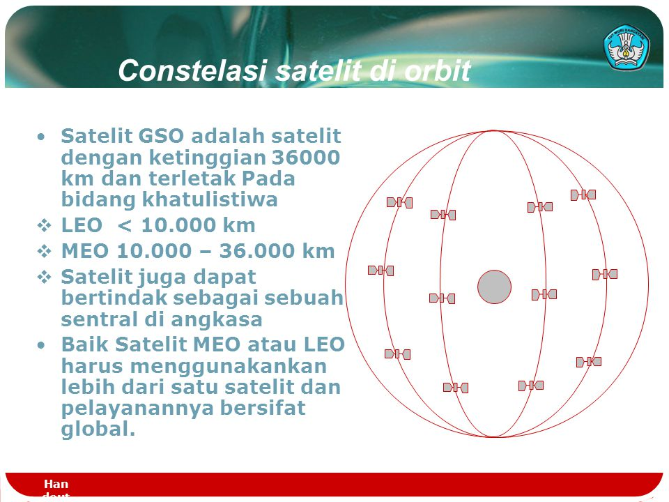 Constelasi satelit di orbit