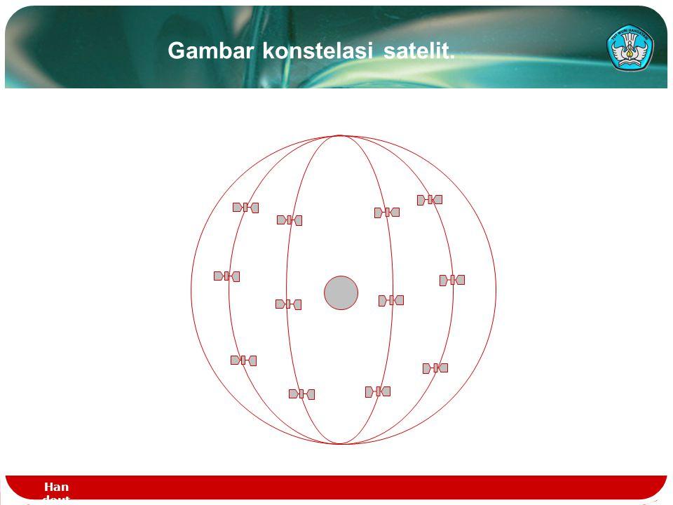 Gambar konstelasi satelit.