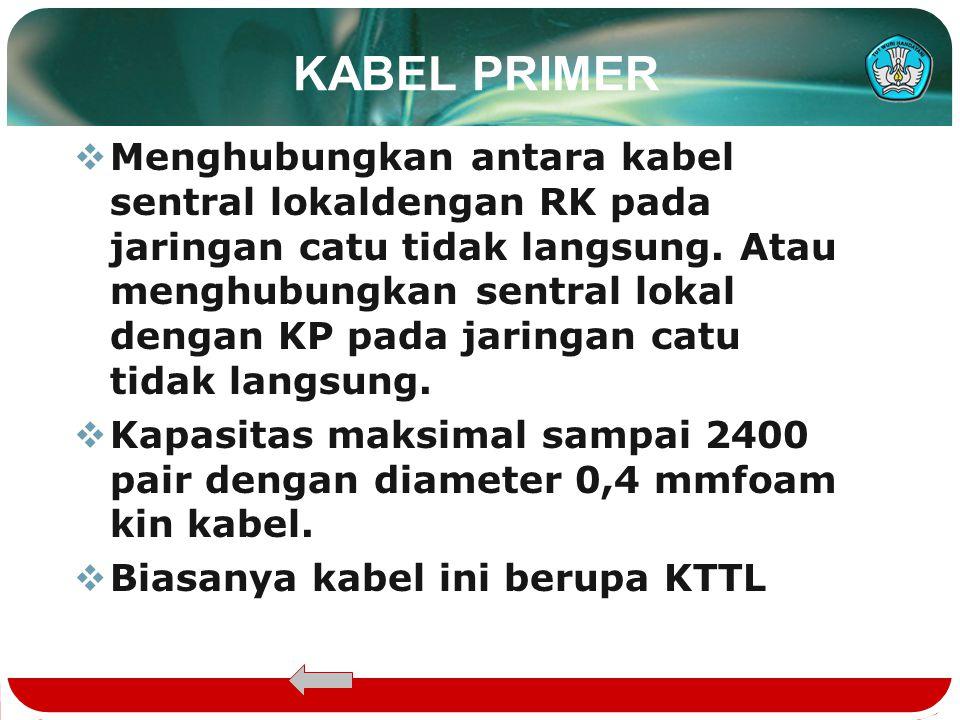 KABEL PRIMER