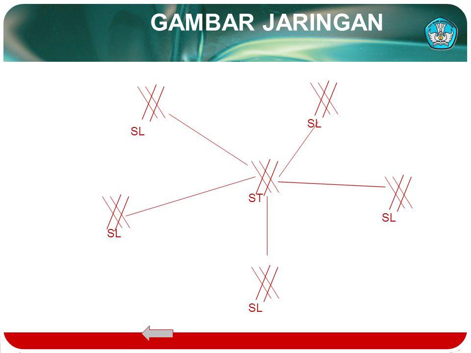 GAMBAR JARINGAN SL SL ST SL SL SL