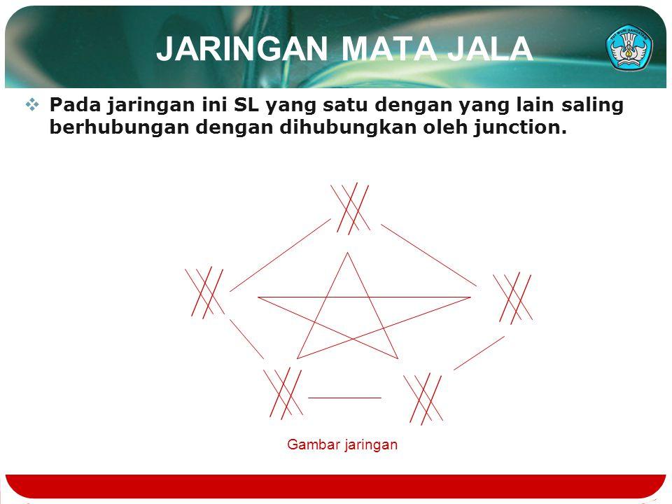 JARINGAN MATA JALA Pada jaringan ini SL yang satu dengan yang lain saling berhubungan dengan dihubungkan oleh junction.