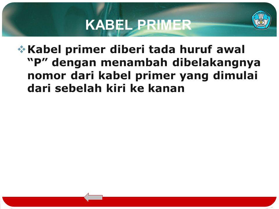 KABEL PRIMER Kabel primer diberi tada huruf awal P dengan menambah dibelakangnya nomor dari kabel primer yang dimulai dari sebelah kiri ke kanan.