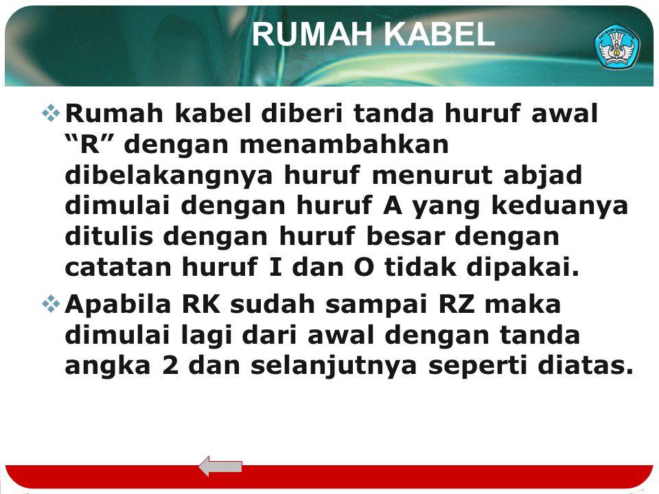 RUMAH KABEL