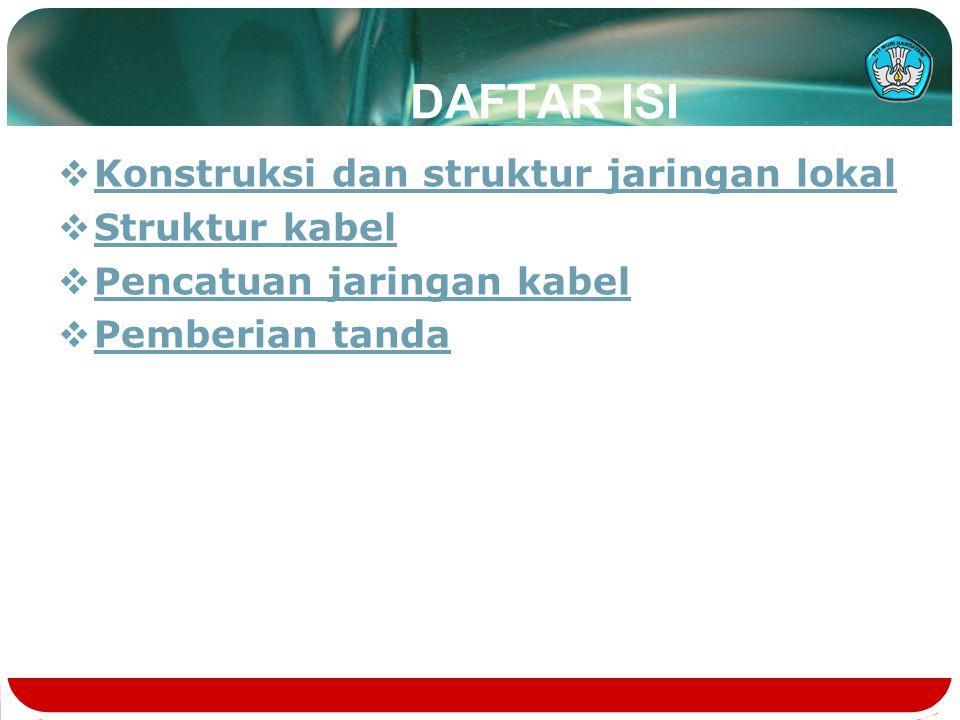 DAFTAR ISI Konstruksi dan struktur jaringan lokal Struktur kabel