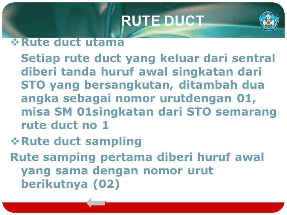 RUTE DUCT Rute duct utama