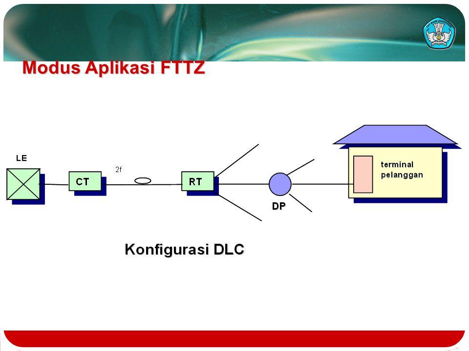 Modus Aplikasi FTTZ Catatan :