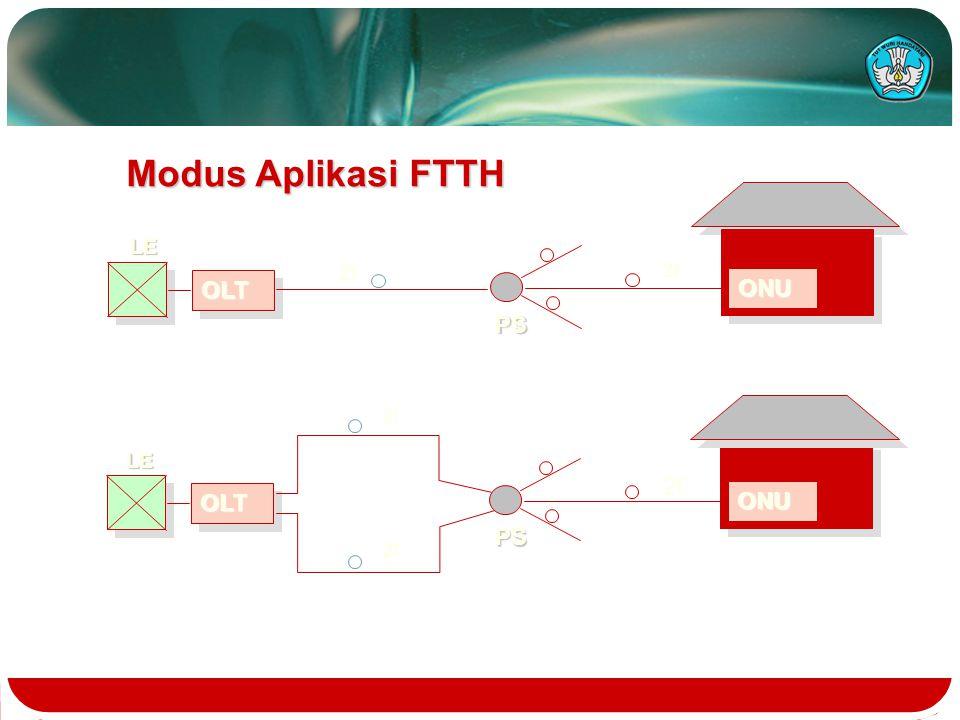 Modus Aplikasi FTTH OLT ONU PS 2f LE Catatan :