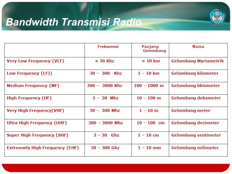 Bandwidth Transmisi Radio