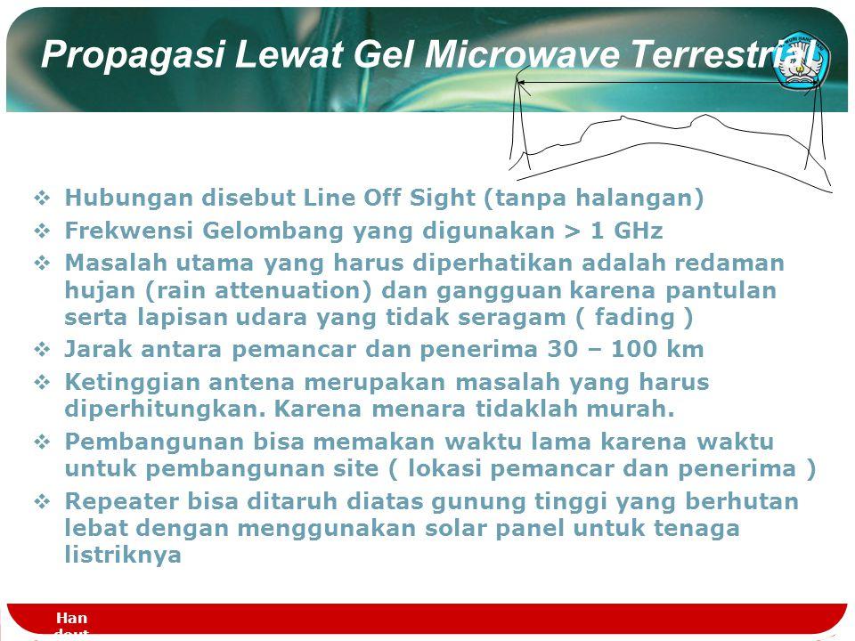 Propagasi Lewat Gel Microwave Terrestrial