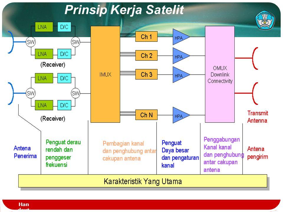 Prinsip Kerja Satelit Handout - DASTEL - PT.1123