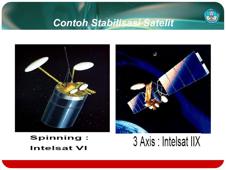 Contoh Stabilisasi Satelit
