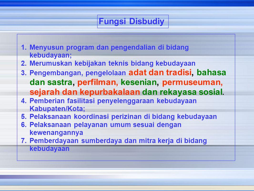 Fungsi Disbudiy Menyusun program dan pengendalian di bidang kebudayaan; Merumuskan kebijakan teknis bidang kebudayaan.