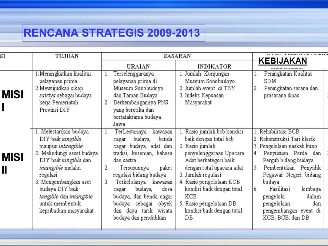 RENCANA STRATEGIS 2009-2013 KEBIJAKAN MISI I MISI II