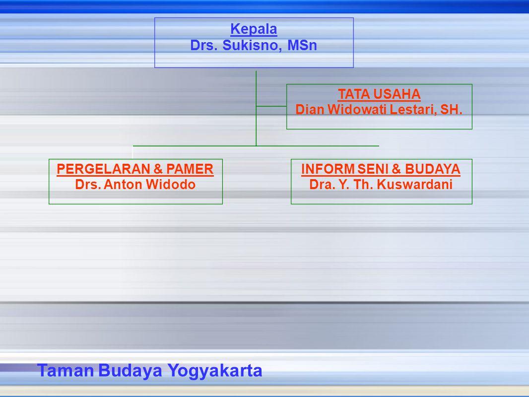 Dian Widowati Lestari, SH. Taman Budaya Yogyakarta