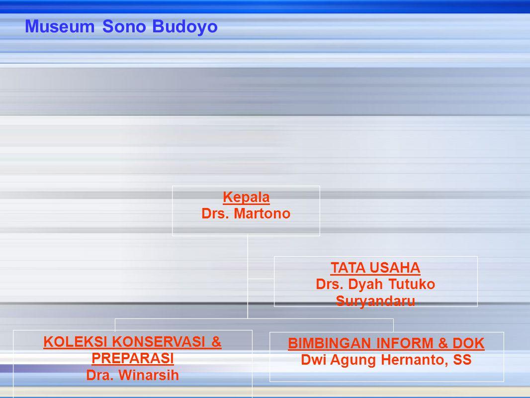 Drs. Dyah Tutuko Suryandaru