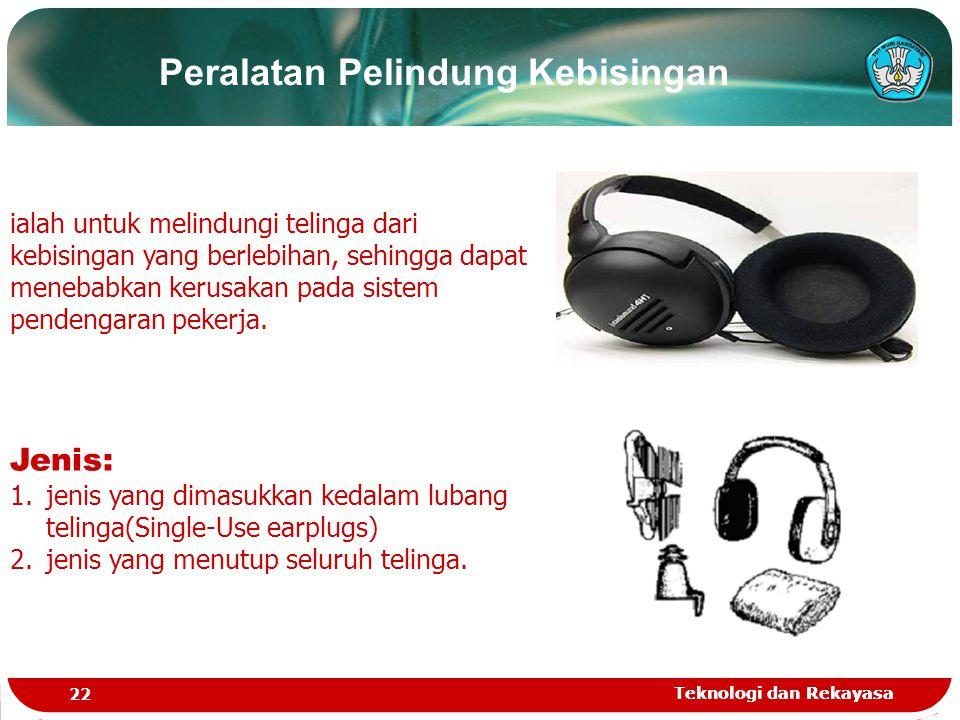 Peralatan Pelindung Kebisingan