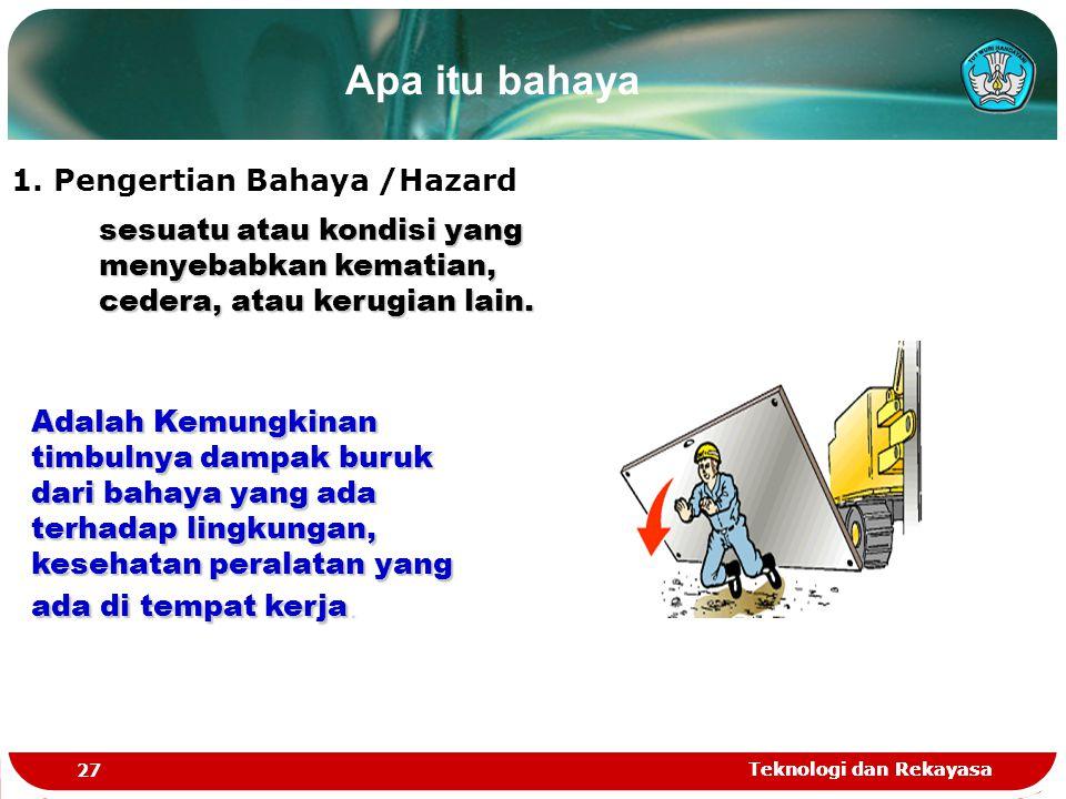 Apa itu bahaya Risiko 1. Pengertian Bahaya /Hazard