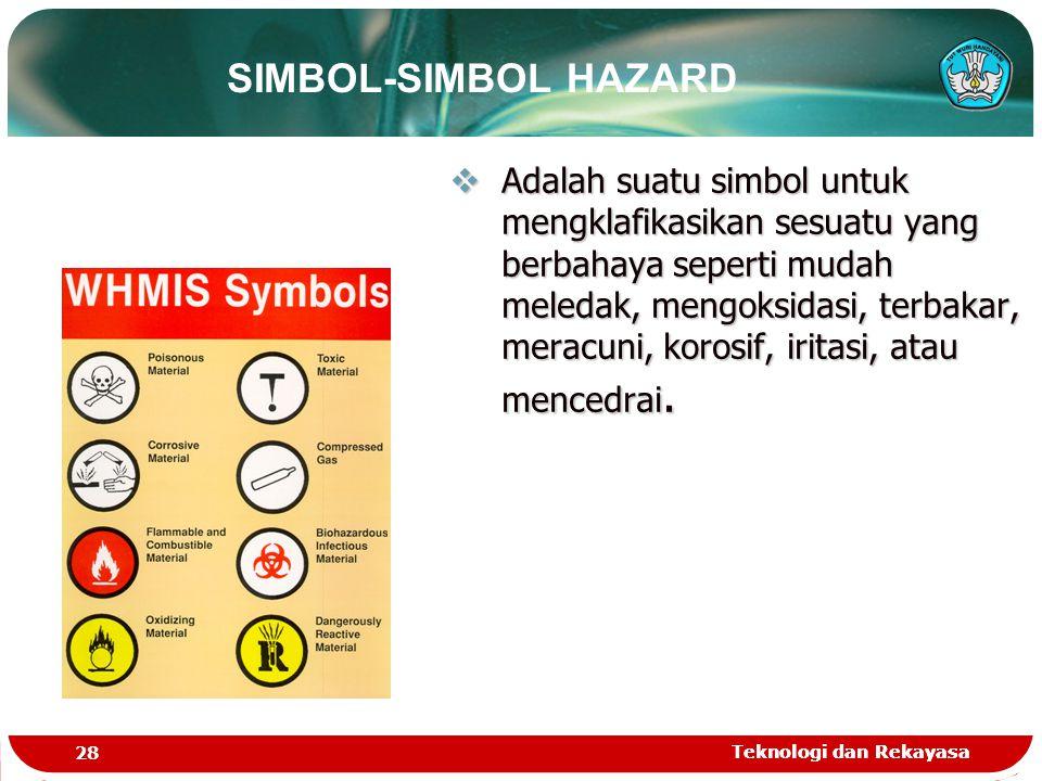 SIMBOL-SIMBOL HAZARD