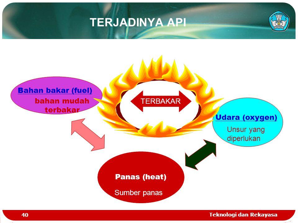 TERJADINYA API Bahan bakar (fuel) TERBAKAR bahan mudah terbakar
