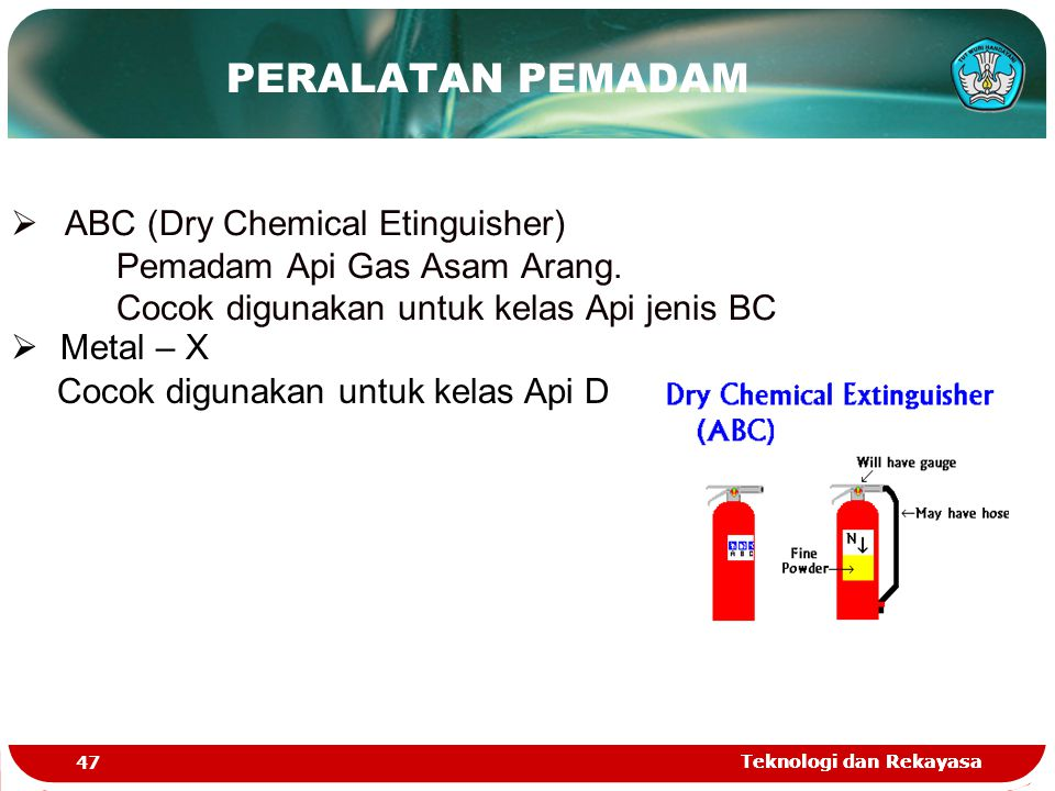 PERALATAN PEMADAM ABC (Dry Chemical Etinguisher)