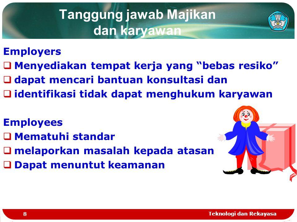 Tanggung jawab Majikan dan karyawan
