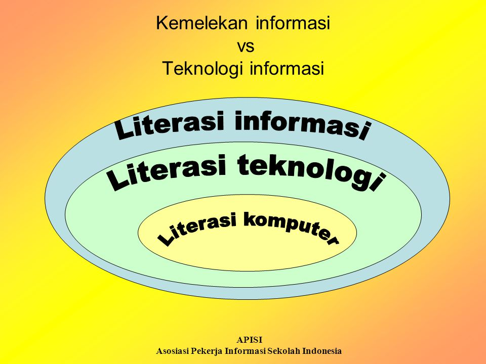 Kemelekan informasi vs Teknologi informasi