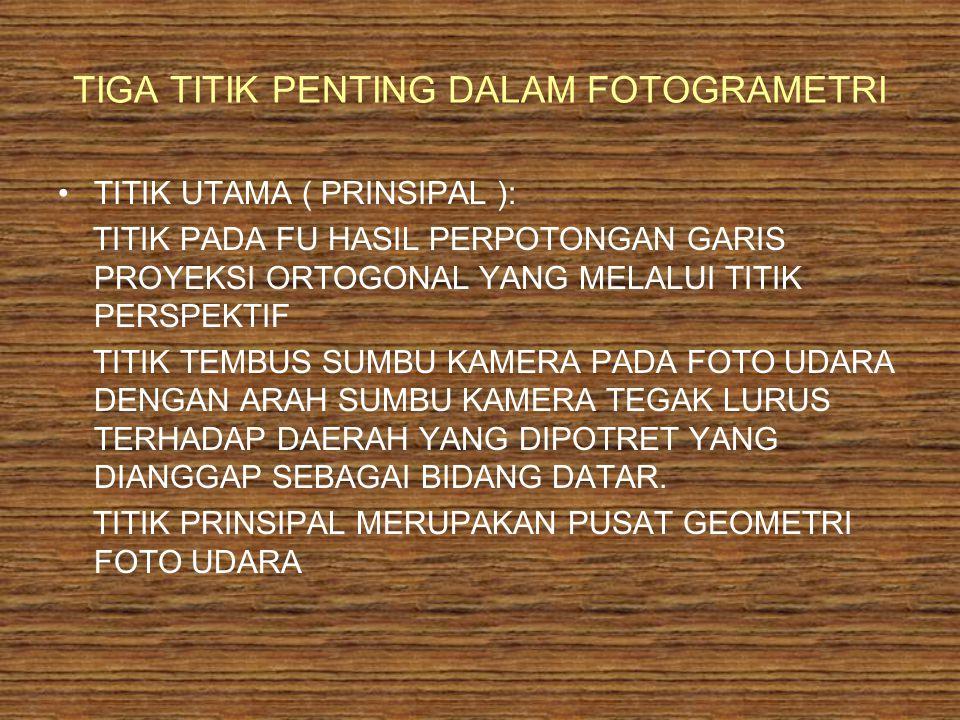 TIGA TITIK PENTING DALAM FOTOGRAMETRI