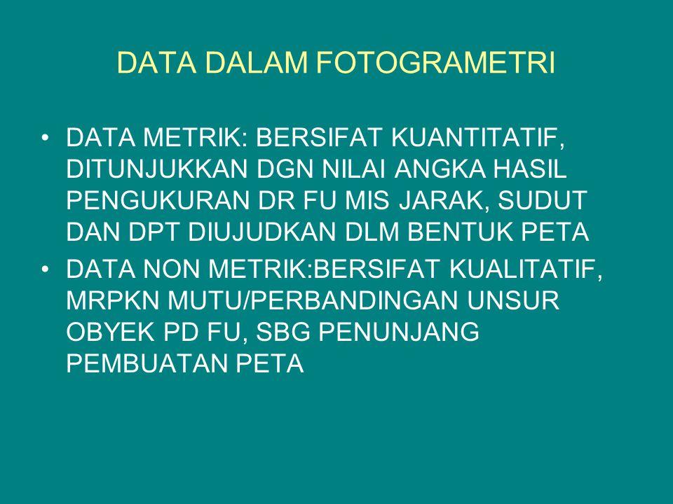DATA DALAM FOTOGRAMETRI