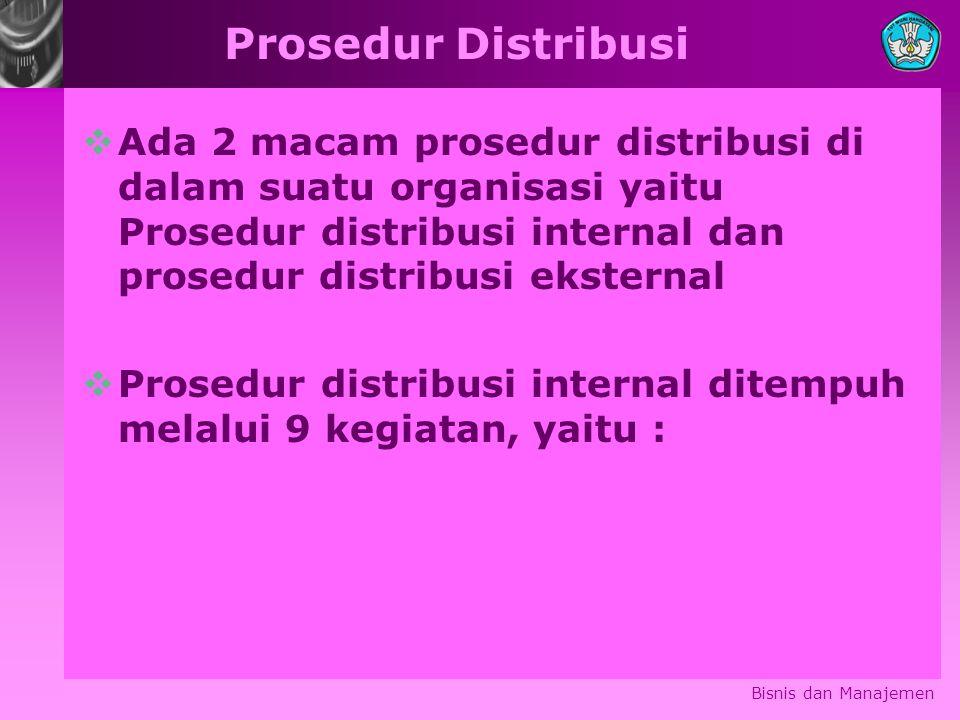 Prosedur Distribusi Ada 2 macam prosedur distribusi di dalam suatu organisasi yaitu Prosedur distribusi internal dan prosedur distribusi eksternal.