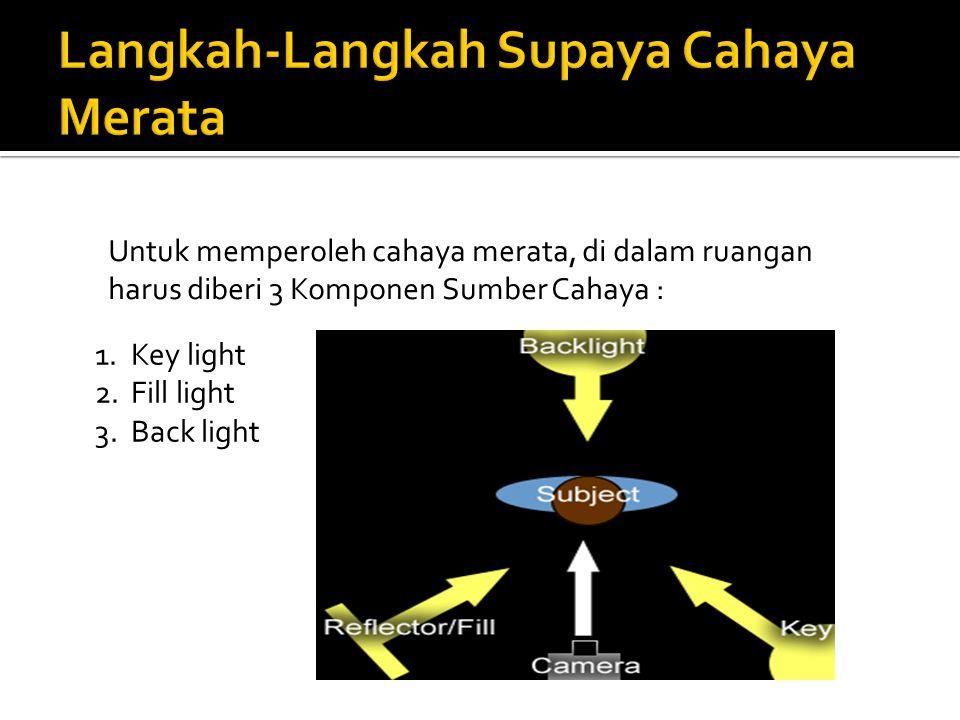 Langkah-Langkah Supaya Cahaya Merata