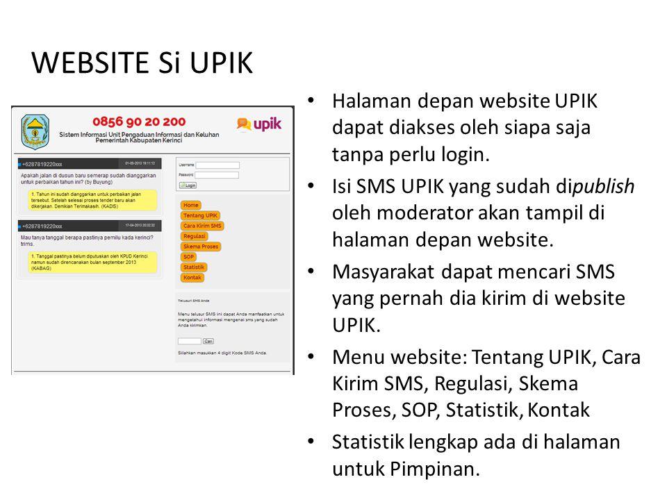 WEBSITE Si UPIK Halaman depan website UPIK dapat diakses oleh siapa saja tanpa perlu login.