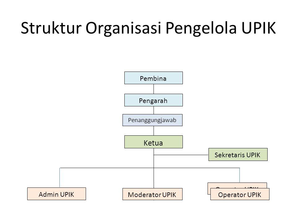 Struktur Organisasi Pengelola UPIK