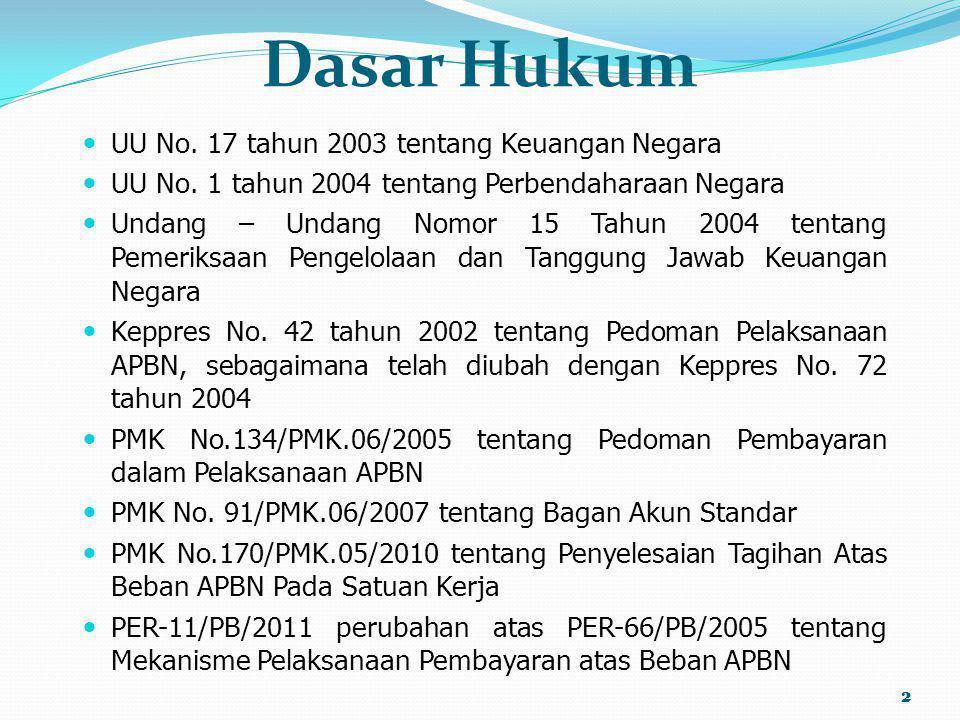 Dasar Hukum UU No. 17 tahun 2003 tentang Keuangan Negara