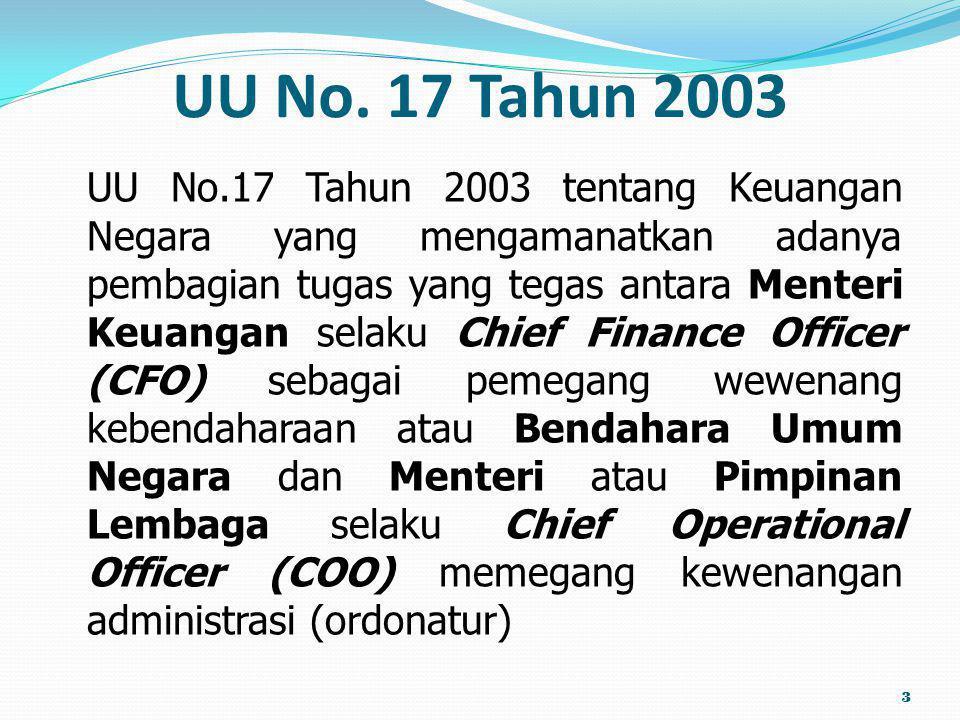 UU No. 17 Tahun 2003