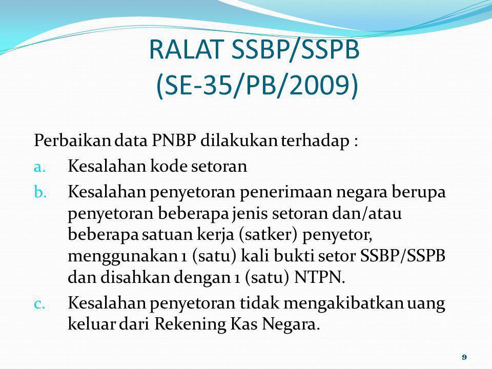 RALAT SSBP/SSPB (SE-35/PB/2009)