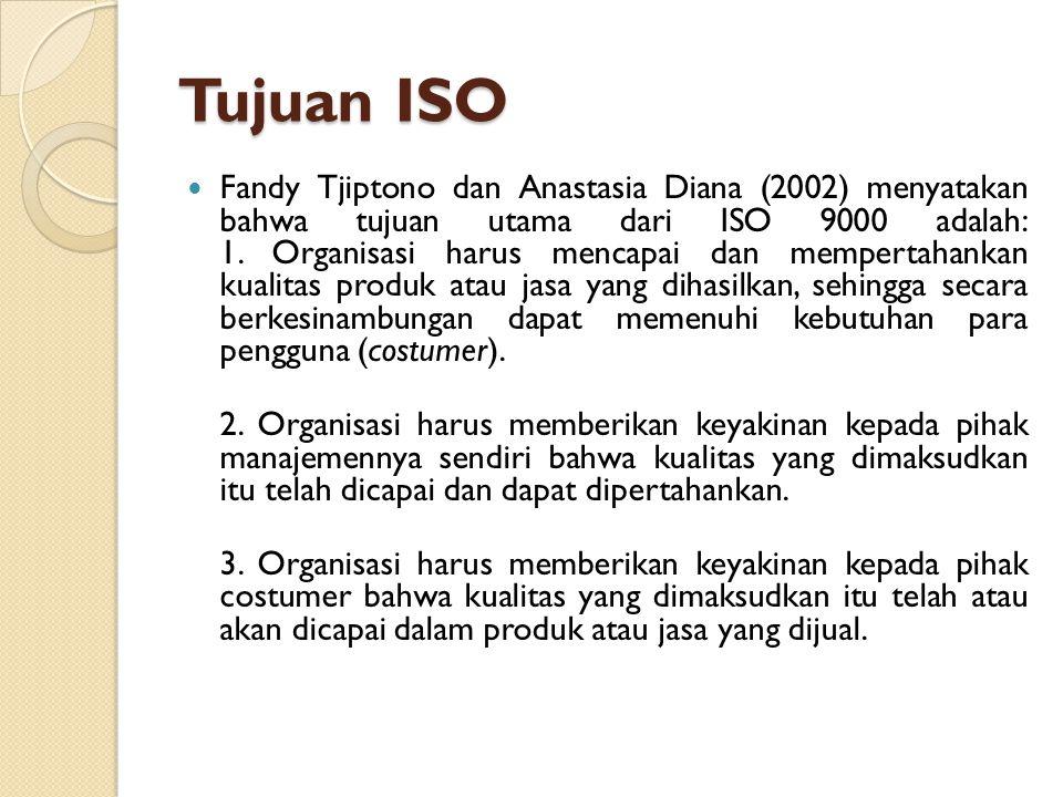 Tujuan ISO