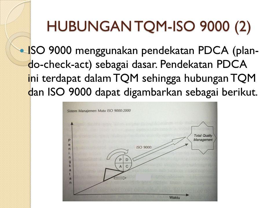 HUBUNGAN TQM-ISO 9000 (2)