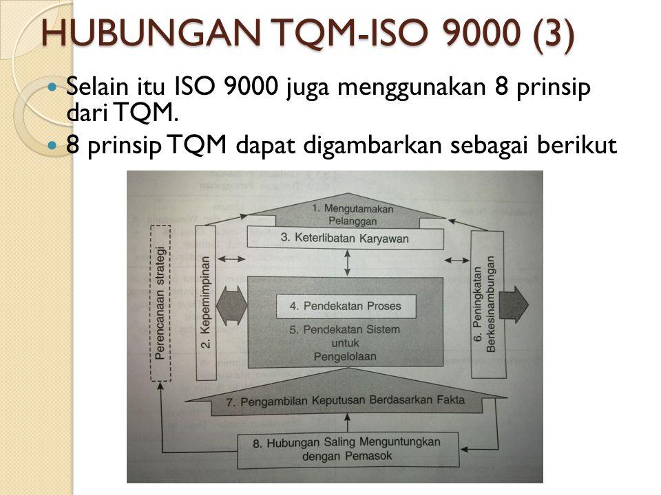 HUBUNGAN TQM-ISO 9000 (3) Selain itu ISO 9000 juga menggunakan 8 prinsip dari TQM.