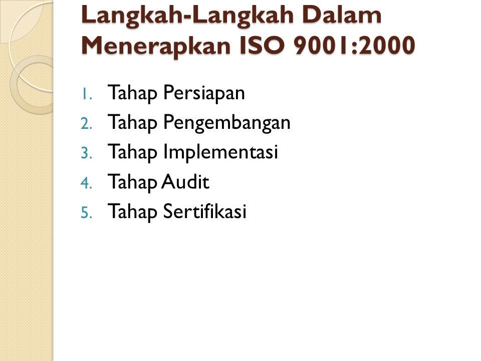 Langkah-Langkah Dalam Menerapkan ISO 9001:2000