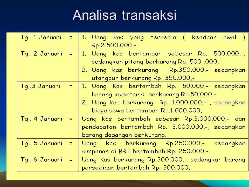 Analisa transaksi
