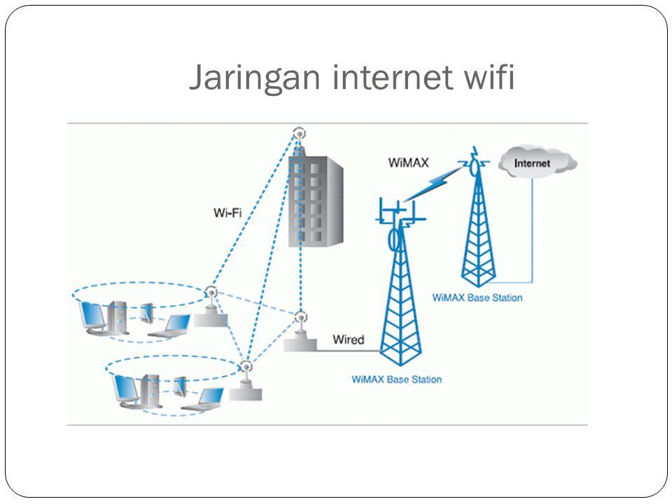 Jaringan internet wifi