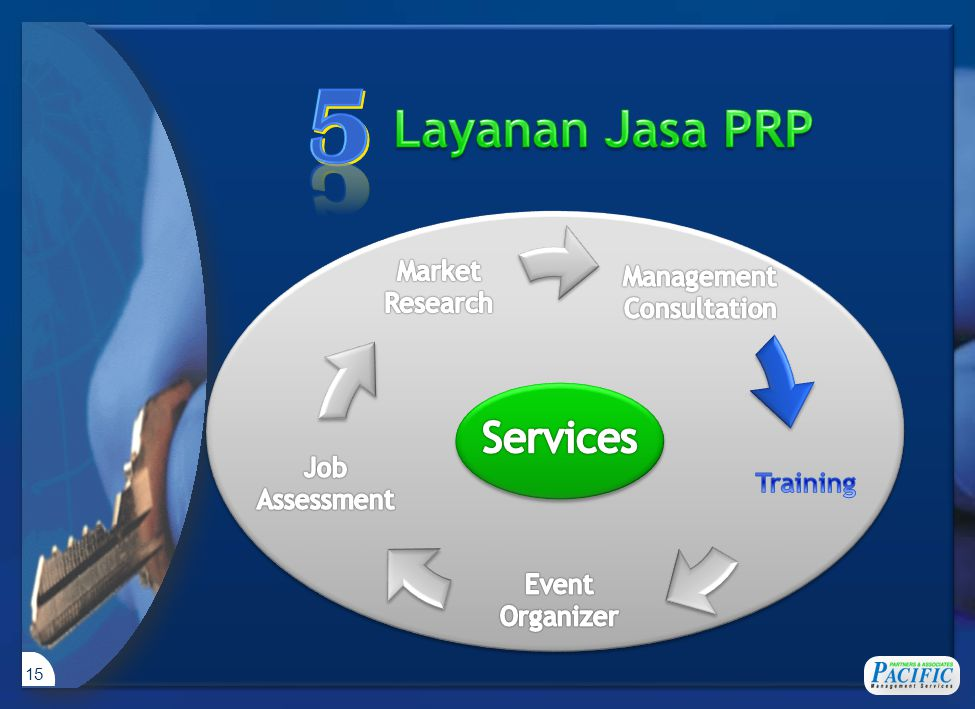 TRAINING SERVICES Sales Training Services Marketing Training Services