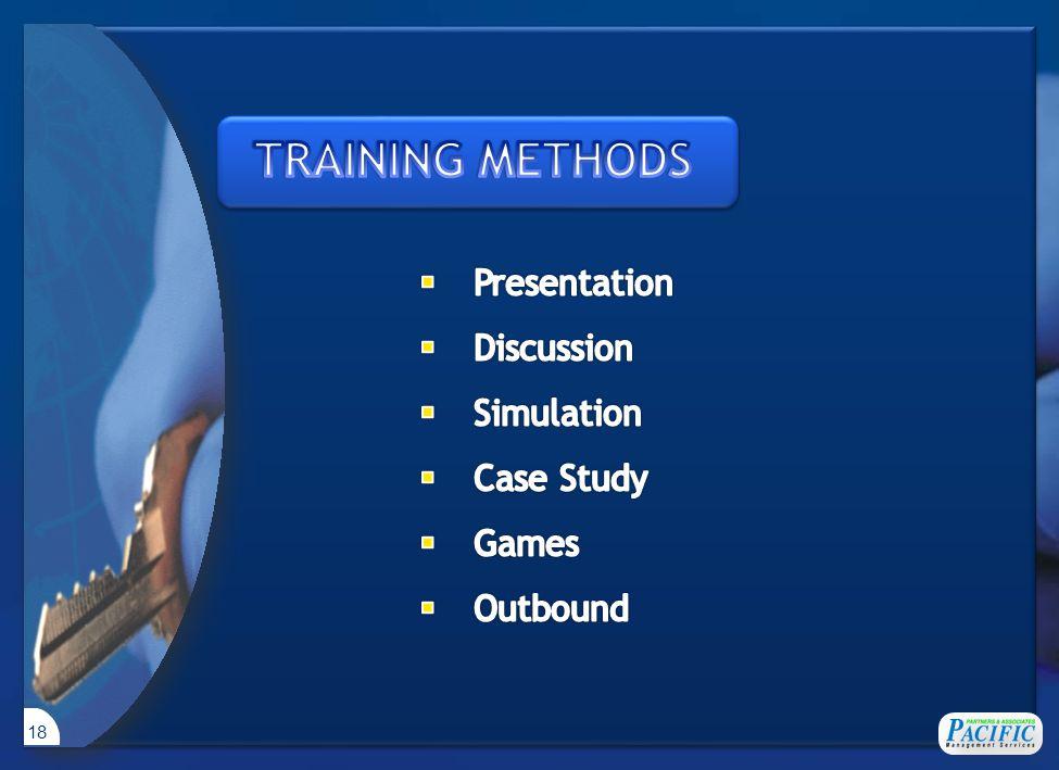 METODE PELATIHAN Ceramah/Presentasi Diskusi Simulasi Studi Kasus